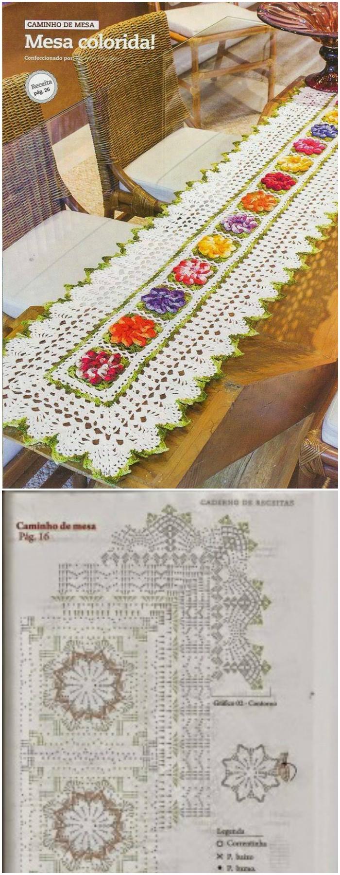 Crochet Table Runner Pattern U2013 Colorful Flowers Gorgeous Crochet Table  Runner Free Patterns